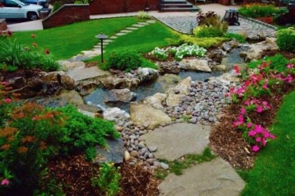 Backyard Pondscape and Stream: